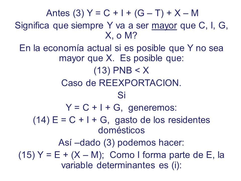 La economía doméstica posee Activos y Pasivos en la Economía Mundial Activos: Activos Externos Netos (AEN) (9) AEN = AEN FA + AEN EE (10) AEN T = AEN