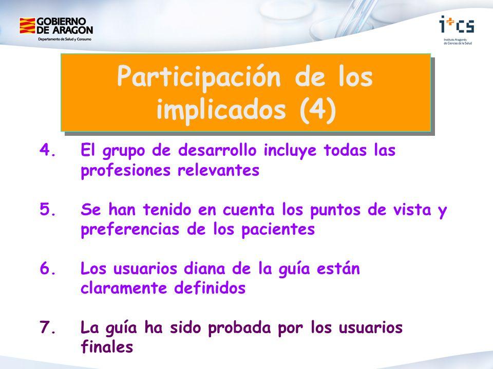 4.El grupo de desarrollo incluye todas las profesiones relevantes 5.