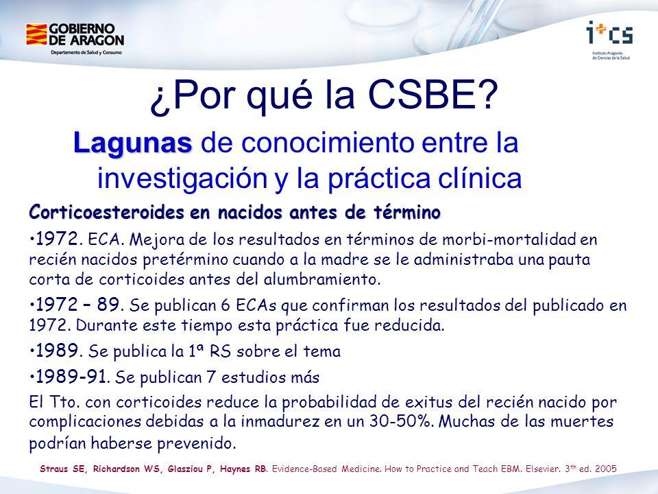 ¿Por qué la CSBE? Lagunas Lagunas de conocimiento entre la investigación y la práctica clínica Corticoesteroides en nacidos antes de término 1972. ECA