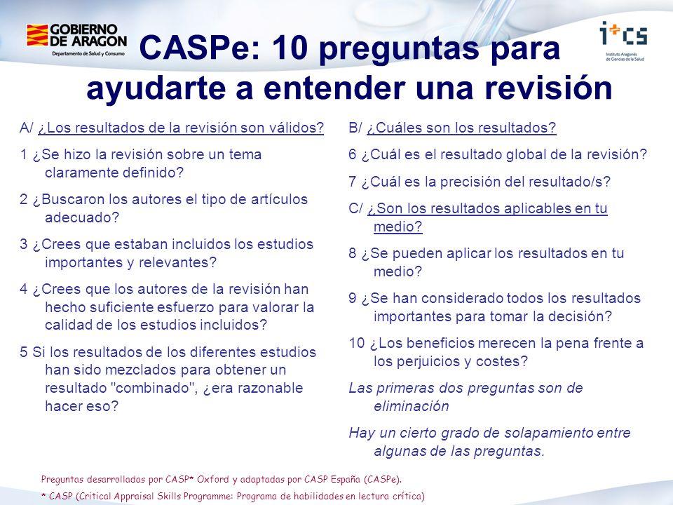 CASPe: 10 preguntas para ayudarte a entender una revisión A/ ¿Los resultados de la revisión son válidos? 1 ¿Se hizo la revisión sobre un tema claramen