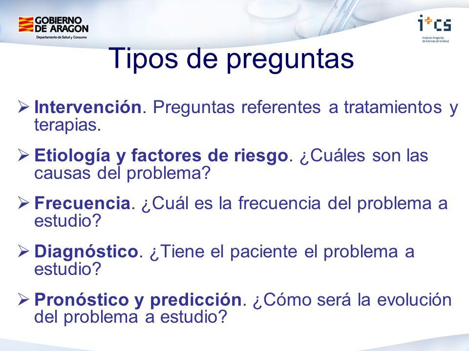 Tipos de preguntas Intervención. Preguntas referentes a tratamientos y terapias. Etiología y factores de riesgo. ¿Cuáles son las causas del problema?