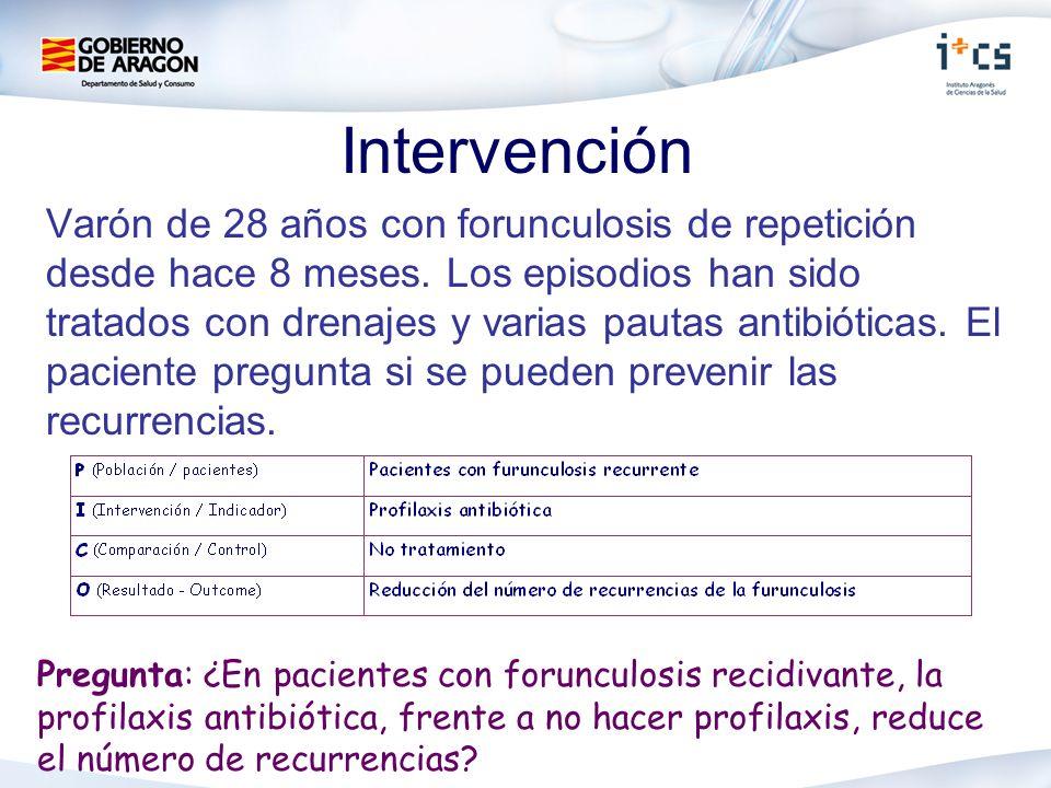 Intervención Varón de 28 años con forunculosis de repetición desde hace 8 meses.