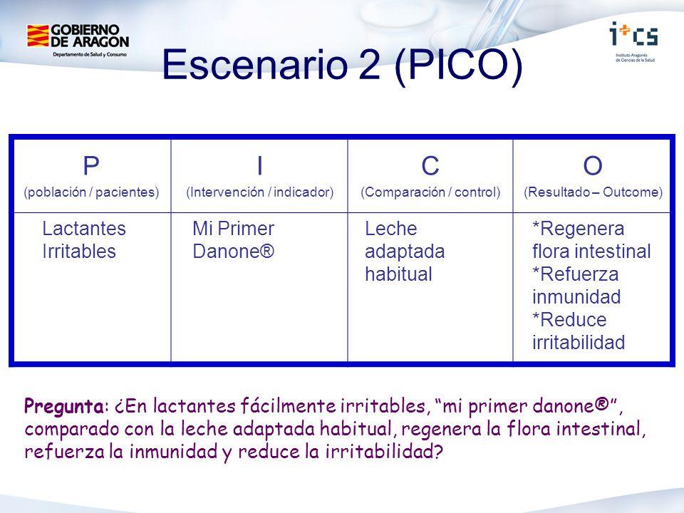 Escenario 2 (PICO) Pregunta: ¿En lactantes fácilmente irritables, mi primer danone®, comparado con la leche adaptada habitual, regenera la flora intestinal, refuerza la inmunidad y reduce la irritabilidad.