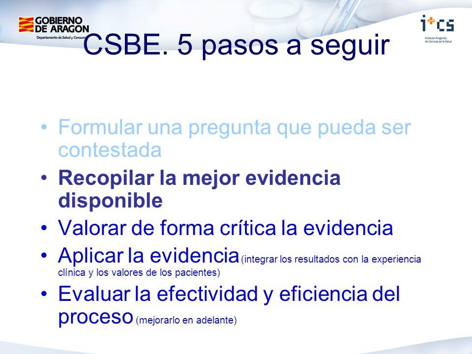 CSBE. 5 pasos a seguir Formular una pregunta que pueda ser contestada Recopilar la mejor evidencia disponible Valorar de forma crítica la evidencia Ap