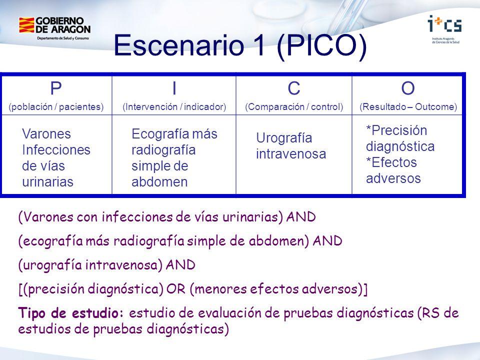 Escenario 1 (PICO) (Varones con infecciones de vías urinarias) AND (ecografía más radiografía simple de abdomen) AND (urografía intravenosa) AND [(precisión diagnóstica) OR (menores efectos adversos)] Tipo de estudio: estudio de evaluación de pruebas diagnósticas (RS de estudios de pruebas diagnósticas) P (población / pacientes) I (Intervención / indicador) C (Comparación / control) O (Resultado – Outcome) Varones Infecciones de vías urinarias Urografía intravenosa Ecografía más radiografía simple de abdomen *Precisión diagnóstica *Efectos adversos