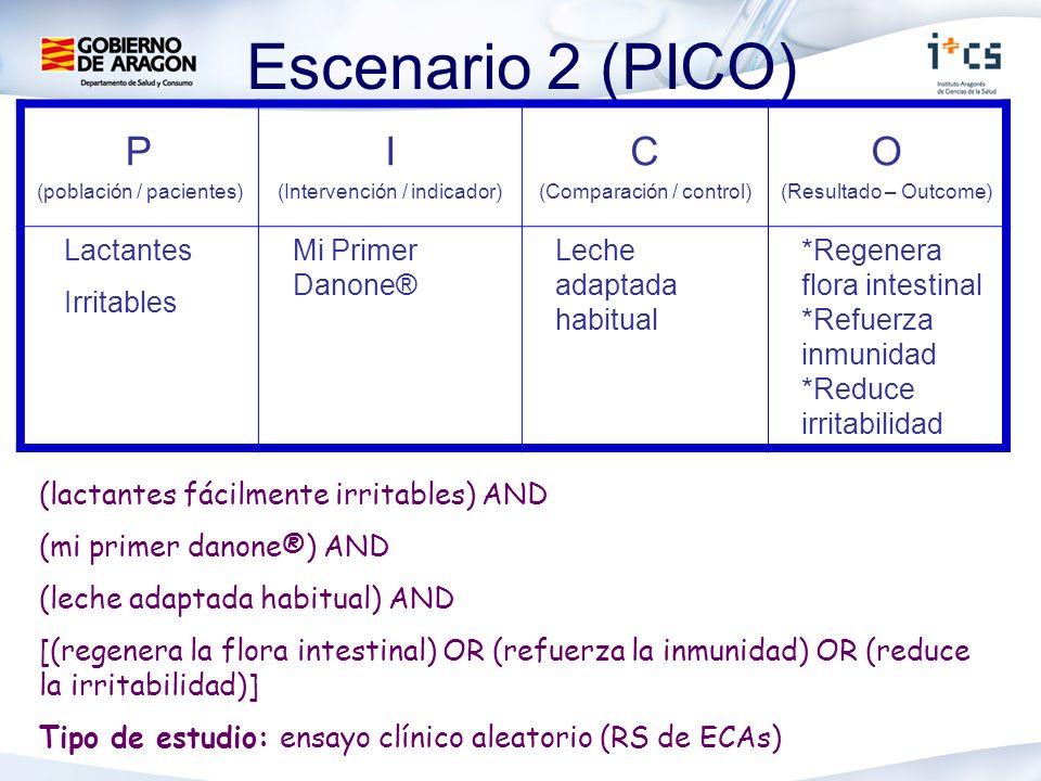 Escenario 2 (PICO) P (población / pacientes) I (Intervención / indicador) C (Comparación / control) O (Resultado – Outcome) Lactantes Irritables *Rege