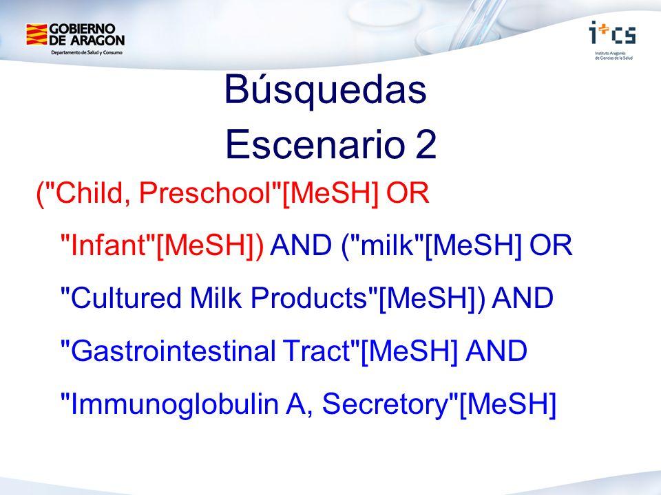Escenario 2 ( Child, Preschool [MeSH] OR Infant [MeSH]) AND ( milk [MeSH] OR Cultured Milk Products [MeSH]) AND Gastrointestinal Tract [MeSH] AND Immunoglobulin A, Secretory [MeSH] Búsquedas
