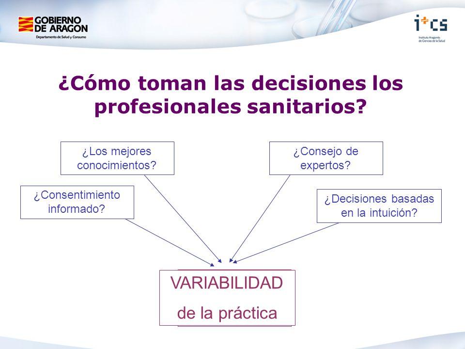 ¿Cómo toman las decisiones los profesionales sanitarios? Conocimientos Intuición DECISIÓN Con el paciente Experiencia¿Los mejores conocimientos? ¿Cons