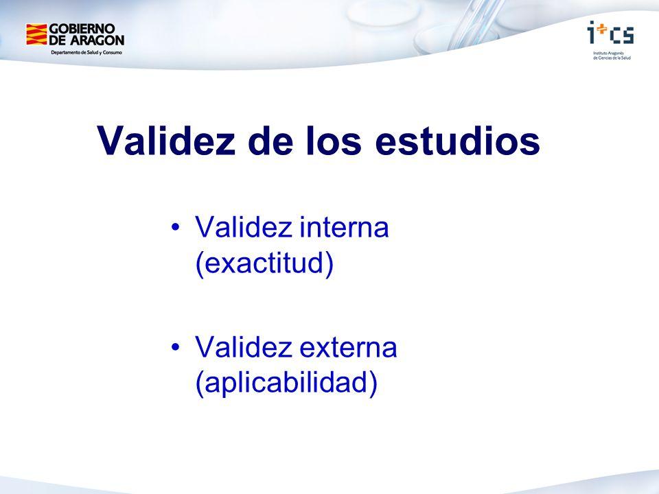 Validez de los estudios Validez interna (exactitud) Validez externa (aplicabilidad)