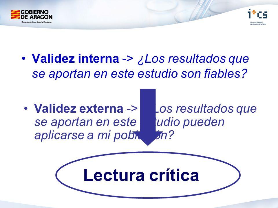 Lectura crítica Validez interna -> ¿Los resultados que se aportan en este estudio son fiables? Validez externa -> ¿ Los resultados que se aportan en e