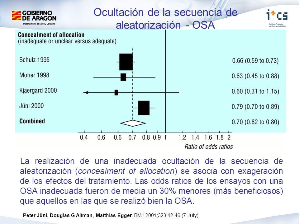 Ocultación de la secuencia de aleatorización - OSA Peter Jüni, Douglas G Altman, Matthias Egger. BMJ 2001;323:42-46 (7 July) La realización de una ina