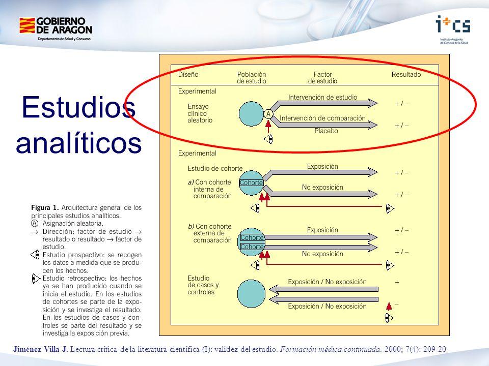Estudios analíticos Jiménez Villa J. Lectura crítica de la literatura científica (I): validez del estudio. Formación médica continuada. 2000; 7(4): 20