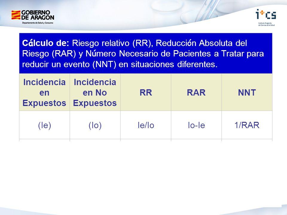 C á lculo de: Riesgo relativo (RR), Reducci ó n Absoluta del Riesgo (RAR) y N ú mero Necesario de Pacientes a Tratar para reducir un evento (NNT) en situaciones diferentes.