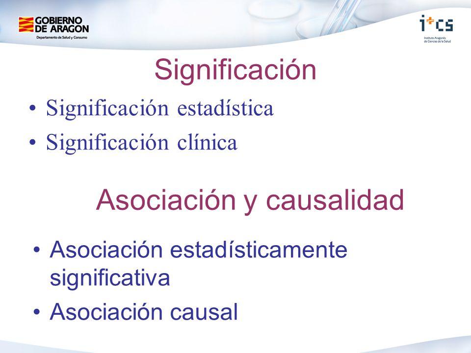Significación Significación estadística Significación clínica Asociación y causalidad Asociación estadísticamente significativa Asociación causal