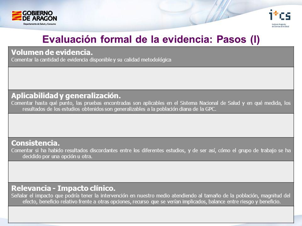 Volumen de evidencia. Comentar la cantidad de evidencia disponible y su calidad metodológica Aplicabilidad y generalización. Comentar hasta qué punto,