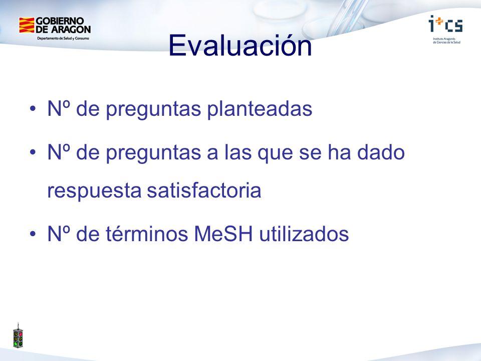 Evaluación Nº de preguntas planteadas Nº de preguntas a las que se ha dado respuesta satisfactoria Nº de términos MeSH utilizados