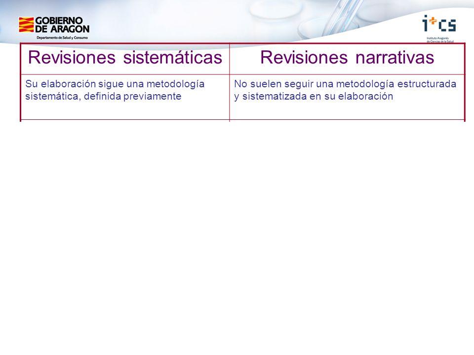 Revisiones sistemáticasRevisiones narrativas Su elaboración sigue una metodología sistemática, definida previamente No suelen seguir una metodología e