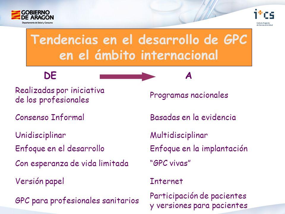 Tendencias en el desarrollo de GPC en el ámbito internacional Programas nacionales Basadas en la evidencia Multidisciplinar Enfoque en la implantación