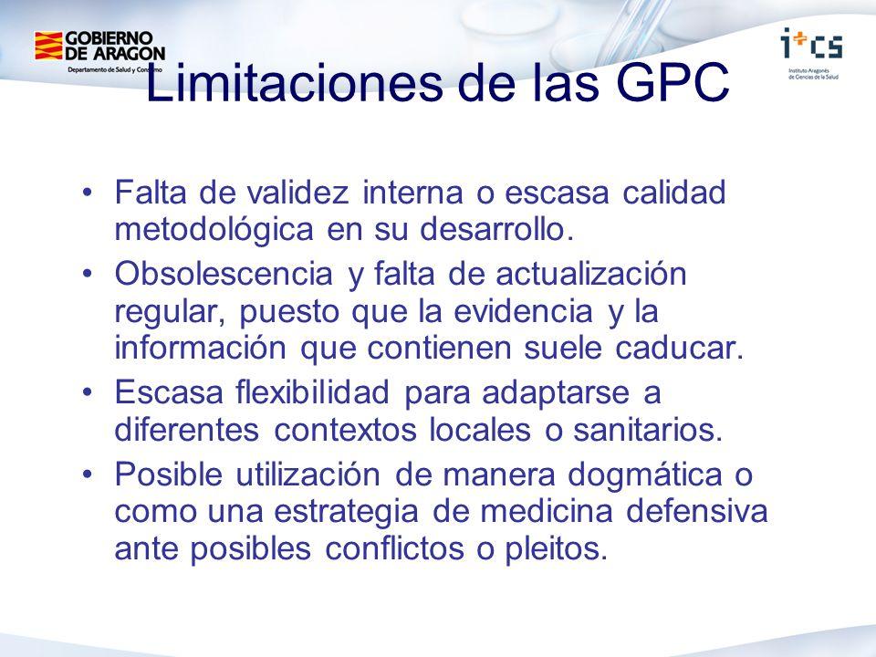 Limitaciones de las GPC Falta de validez interna o escasa calidad metodológica en su desarrollo. Obsolescencia y falta de actualización regular, puest