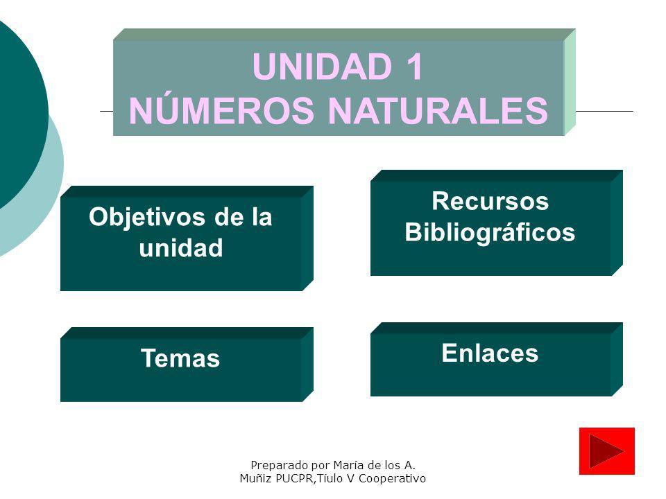 Preparado por María de los A. Muñiz PUCPR,Tíulo V Cooperativo Objetivos de la unidad Recursos Bibliográficos Temas Enlaces UNIDAD 1 NÚMEROS NATURALES