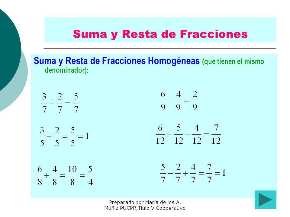 Preparado por María de los A. Muñiz PUCPR,Tíulo V Cooperativo Suma y Resta de Fracciones Suma y Resta de Fracciones Homogéneas (que tienen el mismo de