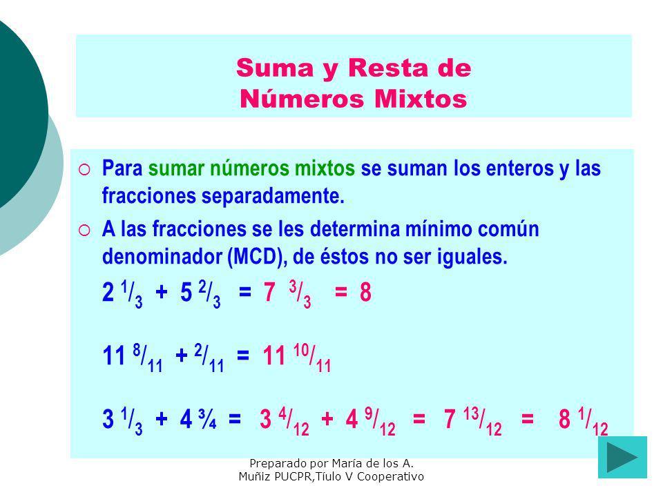 Preparado por María de los A. Muñiz PUCPR,Tíulo V Cooperativo Suma y Resta de Números Mixtos Para sumar números mixtos se suman los enteros y las frac