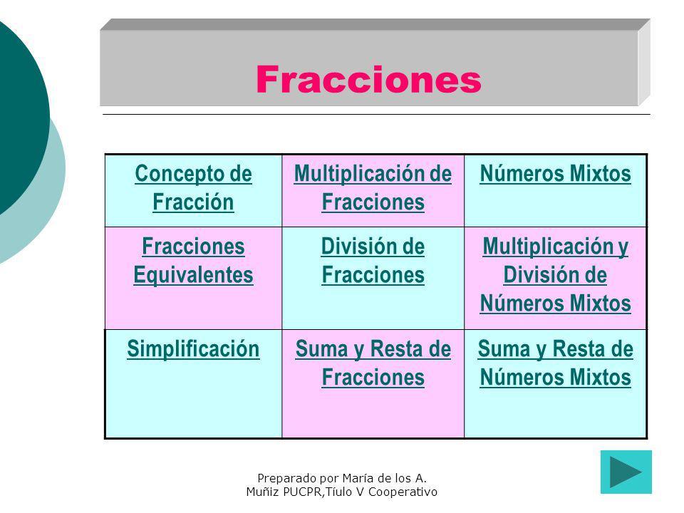 Preparado por María de los A. Muñiz PUCPR,Tíulo V Cooperativo Fracciones Concepto de Fracción Multiplicación de Fracciones Números Mixtos Fracciones E