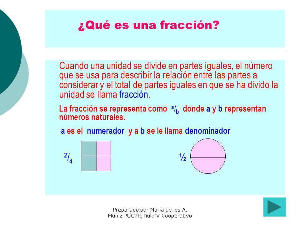 Preparado por María de los A. Muñiz PUCPR,Tíulo V Cooperativo ¿Qué es una fracción? Cuando una unidad se divide en partes iguales, el número que se us