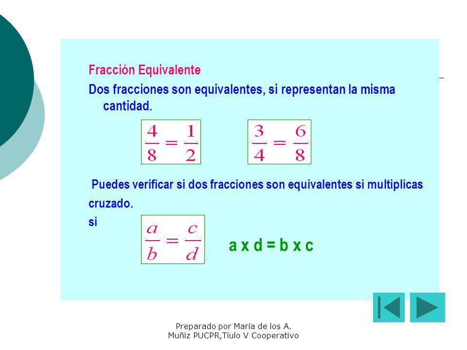 Fracción Equivalente Dos fracciones son equivalentes, si representan la misma cantidad. Puedes verificar si dos fracciones son equivalentes si multipl