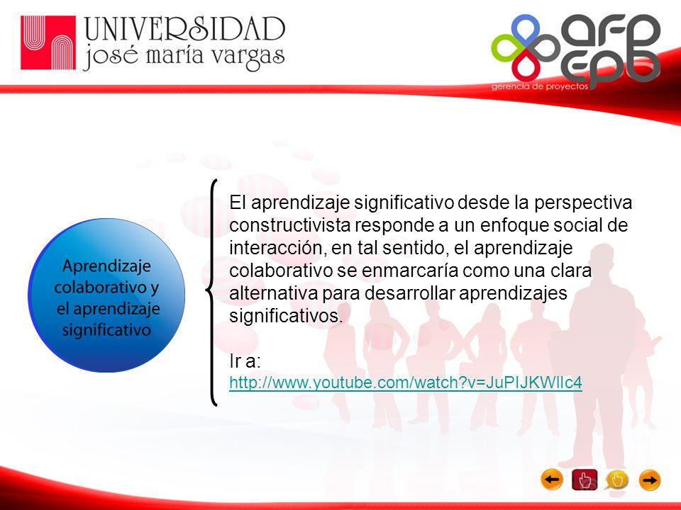 El aprendizaje significativo desde la perspectiva constructivista responde a un enfoque social de interacción, en tal sentido, el aprendizaje colabora