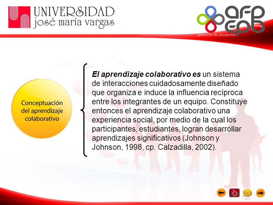 El aprendizaje colaborativo es un sistema de interacciones cuidadosamente diseñado que organiza e induce la influencia recíproca entre los integrantes