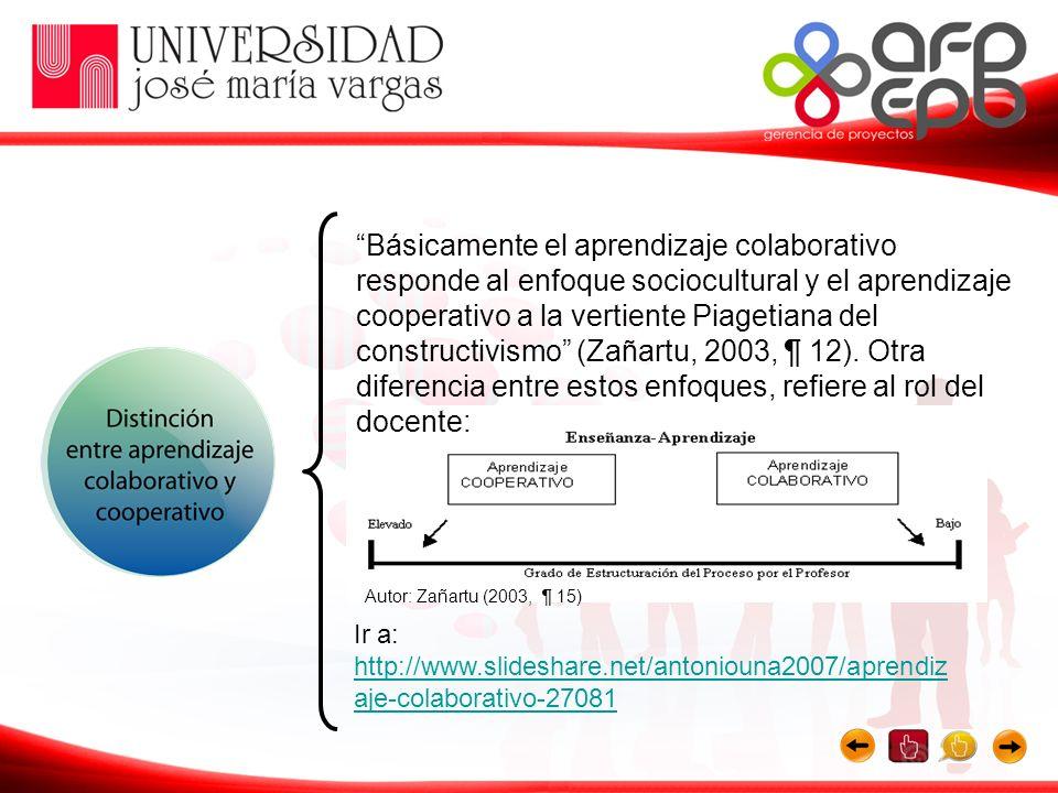 Básicamente el aprendizaje colaborativo responde al enfoque sociocultural y el aprendizaje cooperativo a la vertiente Piagetiana del constructivismo (