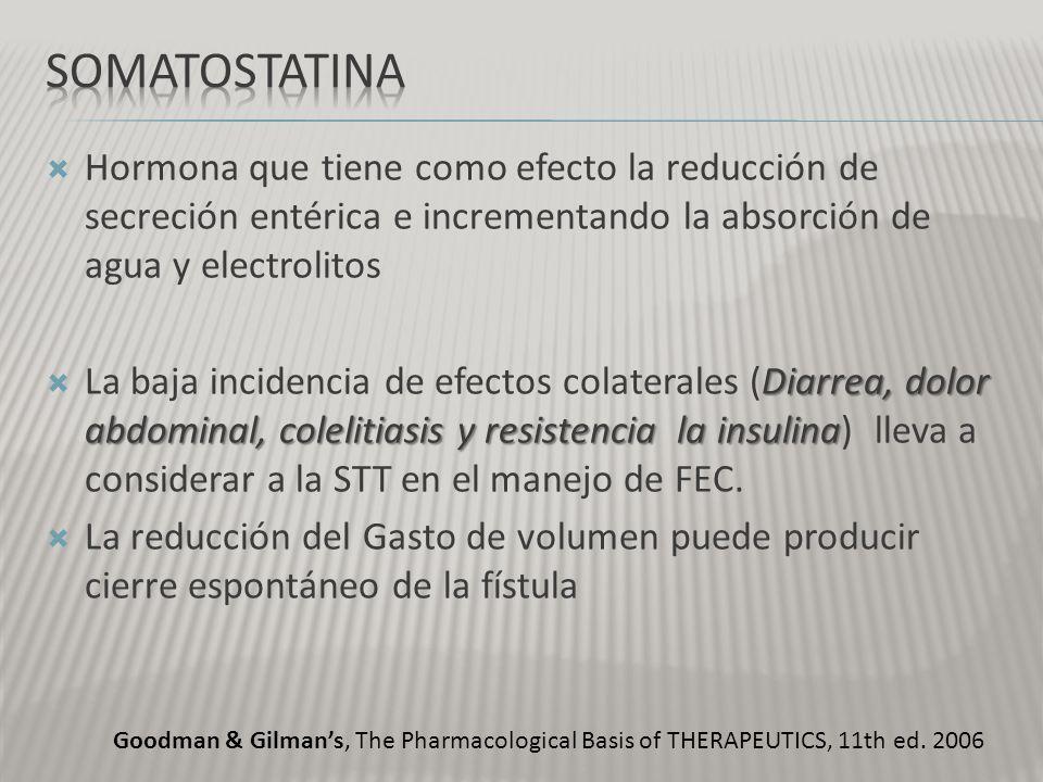 Hormona que tiene como efecto la reducción de secreción entérica e incrementando la absorción de agua y electrolitos Diarrea, dolor abdominal, colelit