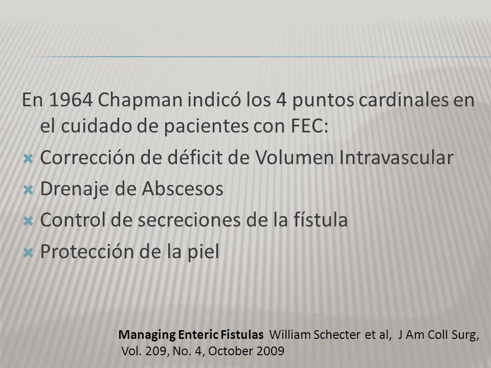 En 1964 Chapman indicó los 4 puntos cardinales en el cuidado de pacientes con FEC: Corrección de déficit de Volumen Intravascular Drenaje de Abscesos