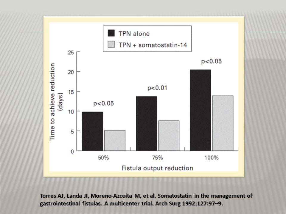 Torres AJ, Landa JI, Moreno-Azcoita M, et al. Somatostatin in the management of gastrointestinal fistulas. A multicenter trial. Arch Surg 1992;127:97–