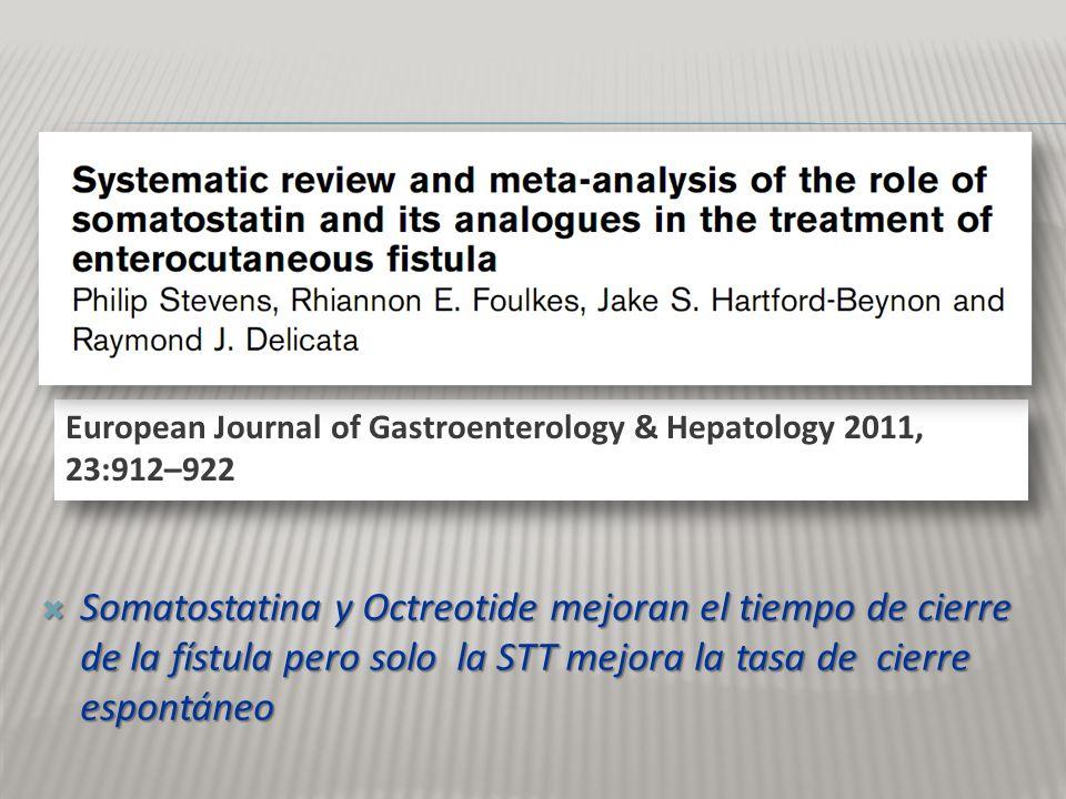 European Journal of Gastroenterology & Hepatology 2011, 23:912–922 Somatostatina y Octreotide mejoran el tiempo de cierre de la fístula pero solo la S