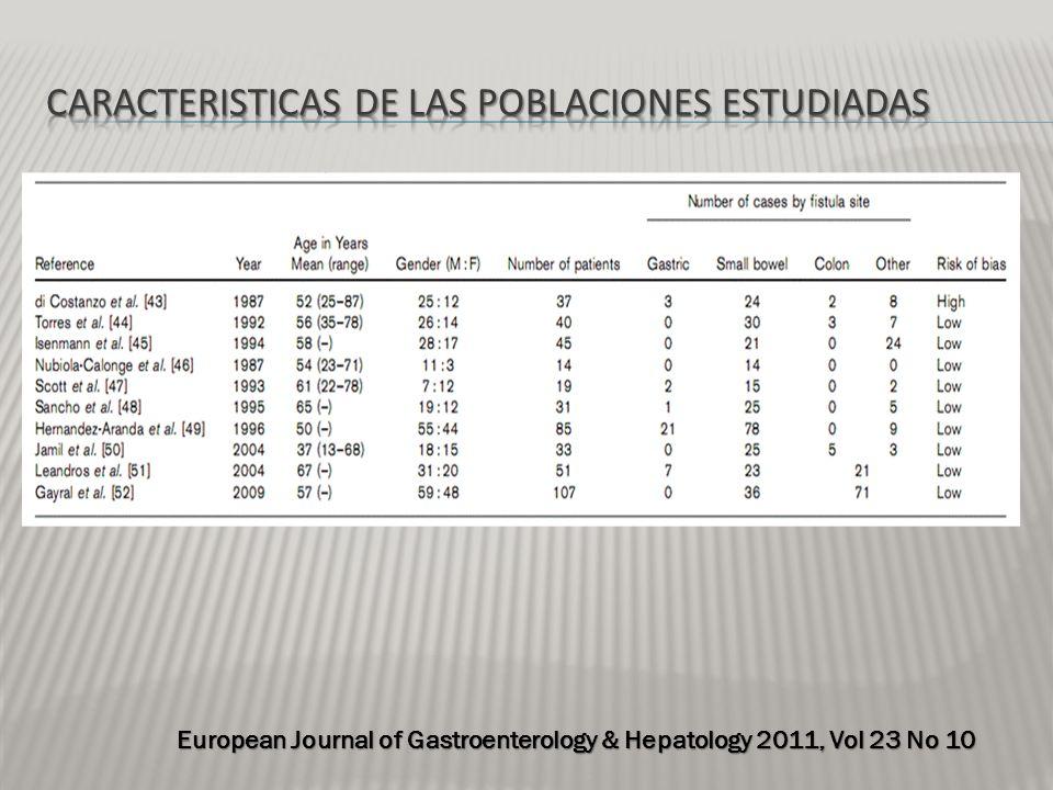 European Journal of Gastroenterology & Hepatology 2011, Vol 23 No 10