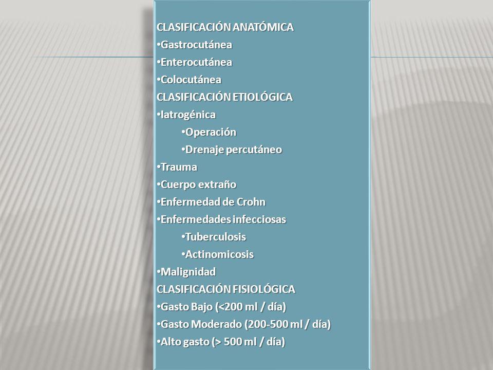 CLASIFICACIÓN ANATÓMICA Gastrocutánea Gastrocutánea Enterocutánea Enterocutánea Colocutánea Colocutánea CLASIFICACIÓN ETIOLÓGICA Iatrogénica Iatrogéni