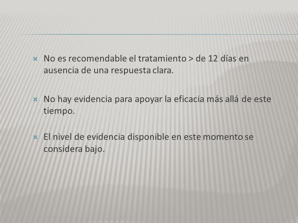 No es recomendable el tratamiento > de 12 días en ausencia de una respuesta clara. No hay evidencia para apoyar la eficacia más allá de este tiempo. E