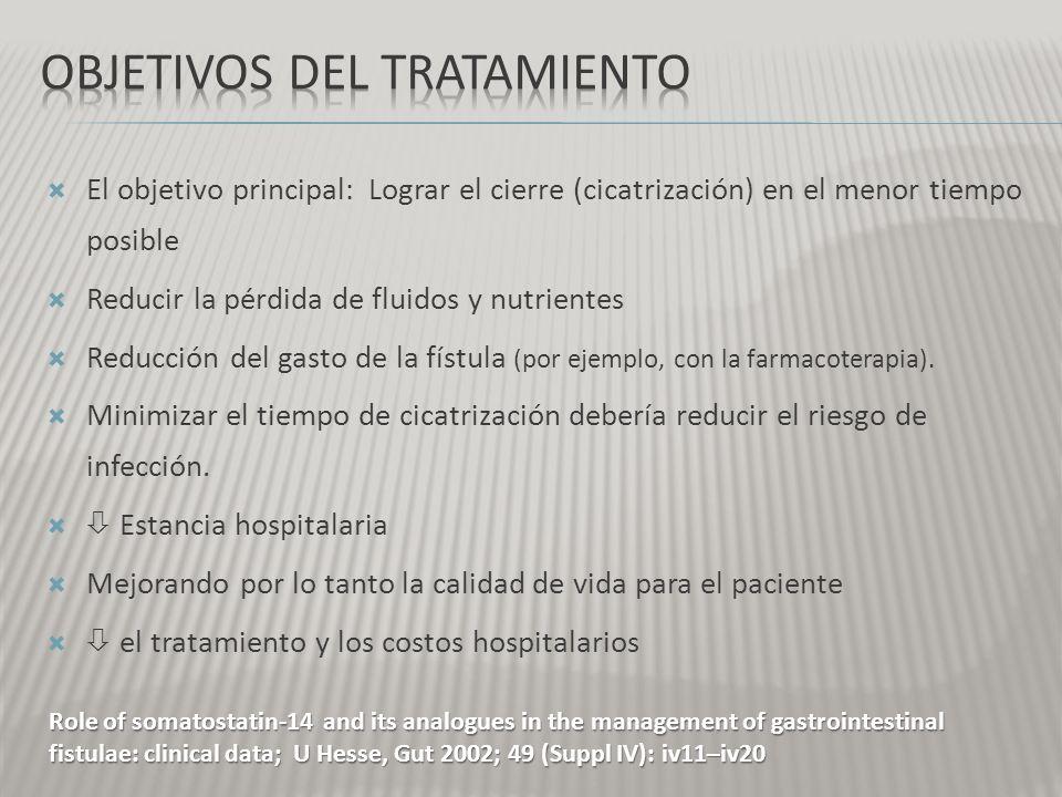 European Journal of Gastroenterology & Hepatology 2011, 23:912–922 Somatostatina y Octreotide mejoran el tiempo de cierre de la fístula pero solo la STT mejora la tasa de cierre espontáneo Somatostatina y Octreotide mejoran el tiempo de cierre de la fístula pero solo la STT mejora la tasa de cierre espontáneo