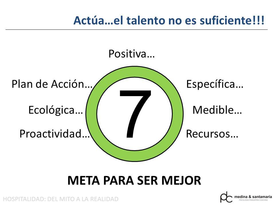 HOSPITALIDAD: DEL MITO A LA REALIDAD Actúa…el talento no es suficiente!!! 7 Positiva… Específica… Medible… Recursos…Proactividad… Ecológica… Plan de A