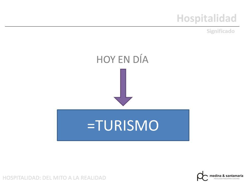 HOSPITALIDAD: DEL MITO A LA REALIDAD Hospitalidad Antecedentes SISTEMA DEL DON PRE-ROMANA (CELTAS) ROMANA (INSTITUCIONAL-POLÍTICO-SOCIAL) Re-enfoque KANTIANO (EXTRANJERO HUESPED/ENEMIGO) CONTEMPORÁNEA (ESCUELA FRANCESA-ANGLOSAJONA-BRASILEÑA)