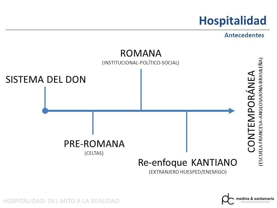 HOSPITALIDAD: DEL MITO A LA REALIDAD Hospitalidad Antecedentes SISTEMA DEL DON PRE-ROMANA (CELTAS) ROMANA (INSTITUCIONAL-POLÍTICO-SOCIAL) Re-enfoque K