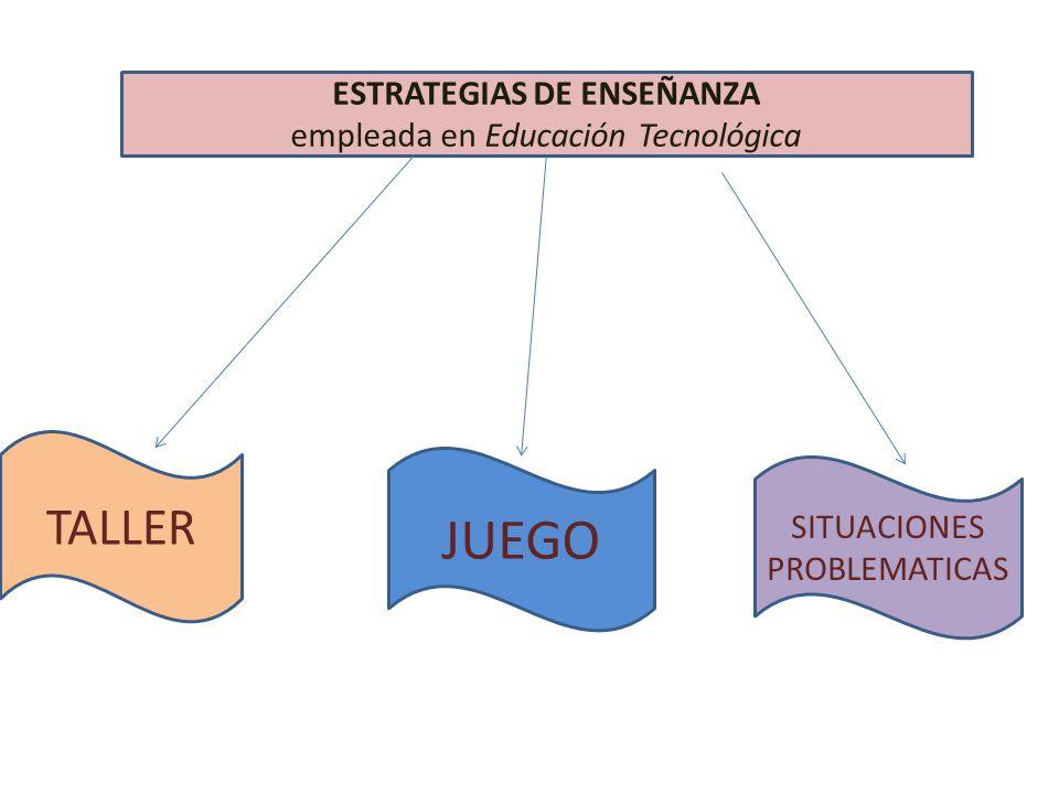 ANÁLISIS DE OBJETO 1.¿Qué forma tiene.2.¿Cuáles son sus partes y cómo se relacionan.