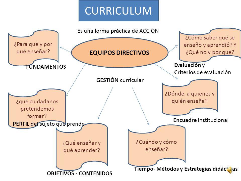 DISEÑOS CURRICULARES PUEDE ADECUARSE AL CONTEXTO NO es un modelo terminado INSTITUCION EDUCATIVA HERRAMIENTAS ° Docentes ° Alumnos ° Autoridades ° Equipos interdisciplinarios