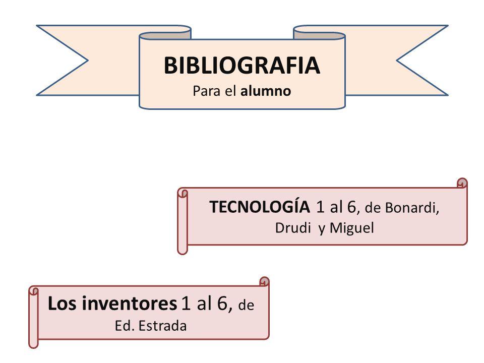 BIBLIOGRAFIA Para el docente SERIE: Cuadernos para el aula, Ministerio de Educación MAUTINO; Didáctica de la Educación Tecnológica GAY y FERRERAS; La Educación Tecnológica (situaciones Problemáticas )