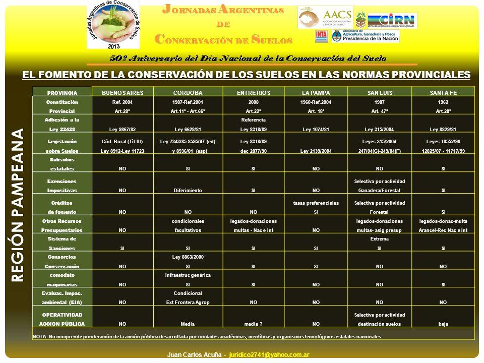 PROVINCIA BUENOS AIRESCORDOBAENTRE RIOSLA PAMPASAN LUISSANTA FE Constitución Ref. 20041987-Ref.200120081960-Ref.200419871962 Provincial Art.28ºArt.11º