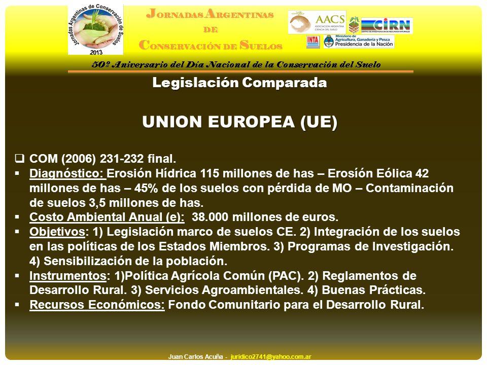 Legislación Comparada UNION EUROPEA (UE) COM (2006) 231-232 final. Diagnóstico: Erosión Hídrica 115 millones de has – Erosíón Eólica 42 millones de ha