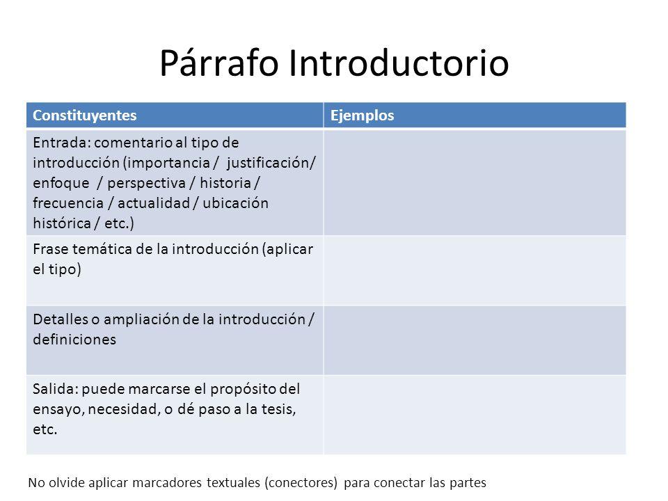 Párrafo Introductorio ConstituyentesEjemplos Entrada: comentario al tipo de introducción (importancia / justificación/ enfoque / perspectiva / histori