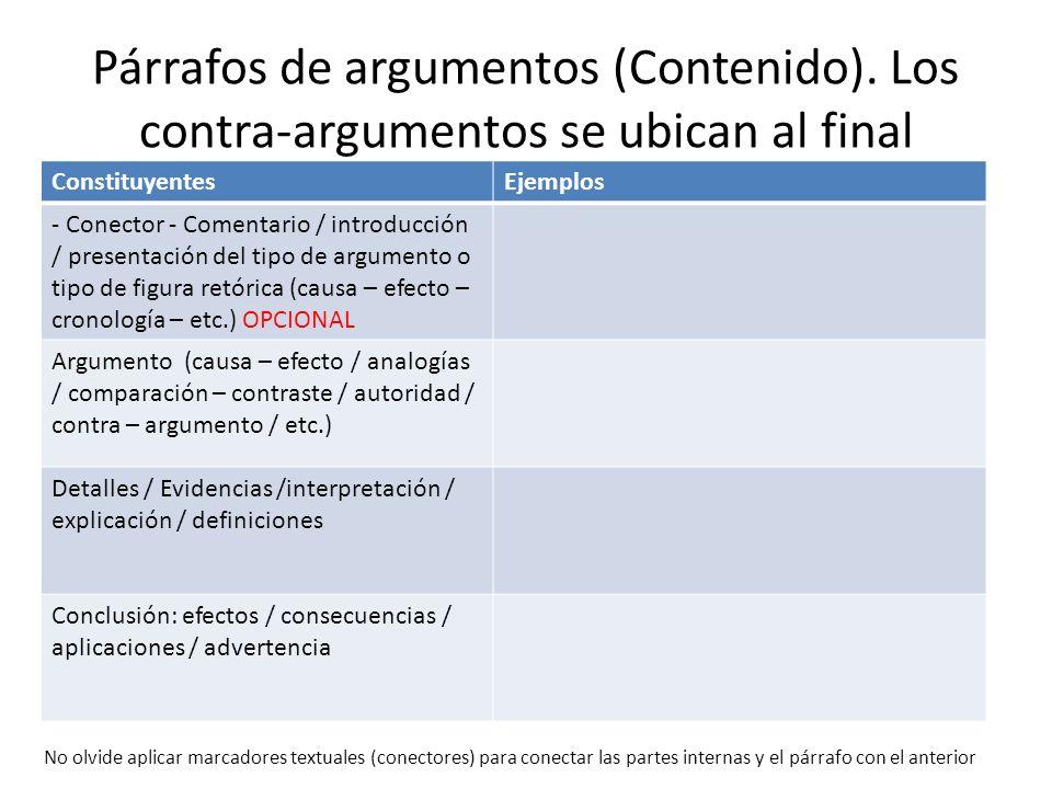 Párrafos de argumentos (Contenido). Los contra-argumentos se ubican al final ConstituyentesEjemplos - Conector - Comentario / introducción / presentac